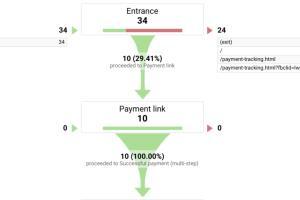 Portfolio for Google Ads Expert   Google Analytics