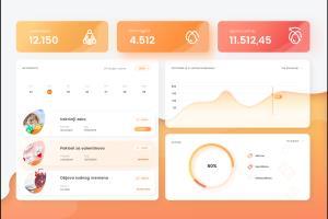 Portfolio for User Interface / User Experience Design