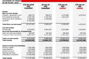 Portfolio for Bookkeeping in Quickbooks online & Xero