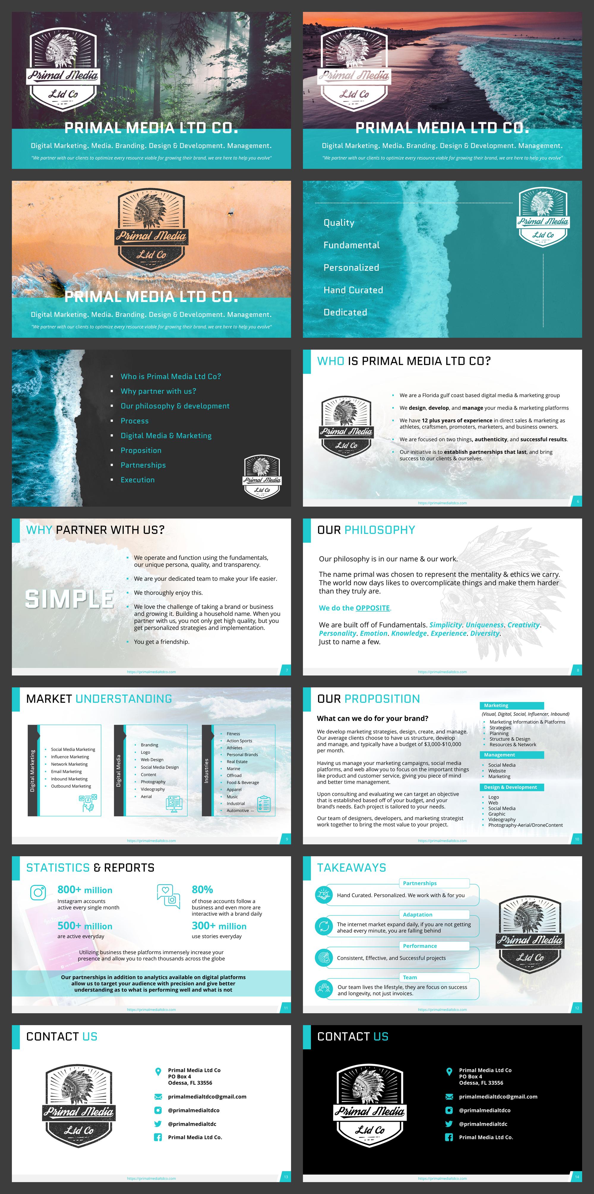 Portfolio for Custom PowerPoint Presentation Design