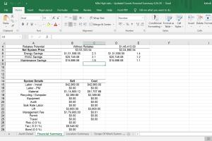 Portfolio for ELECTRICAL ESTIMATION AND COSTING