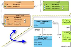 Portfolio for Database/UML Designer,Researcher,