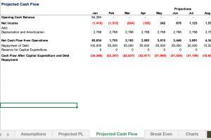 Portfolio for Quickbooks / Xero Bookkeeper