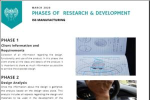 ISS R&D Walkthrough