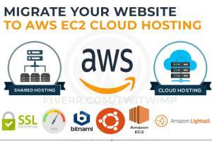 Portfolio for Amazon Web Service