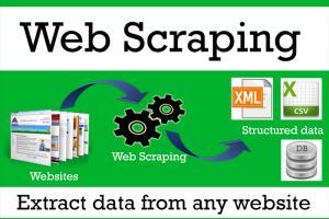 Portfolio for Python  & Web Scraping