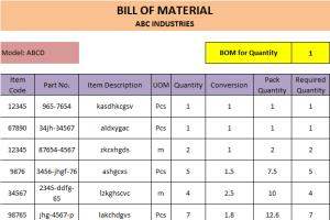 Portfolio for Bill of Material